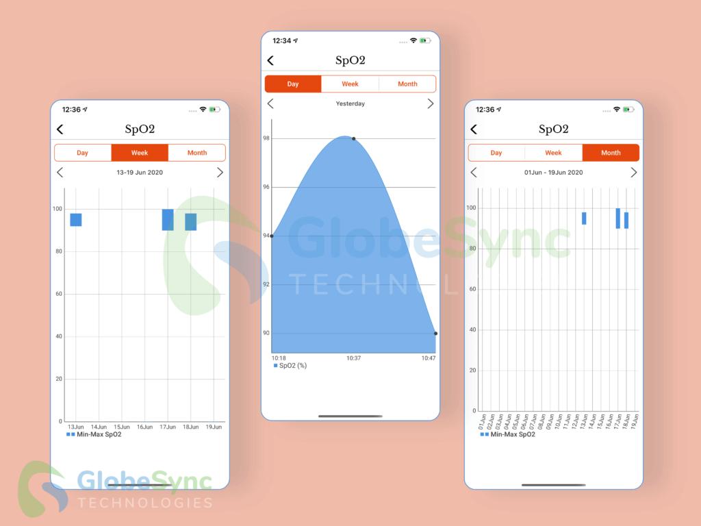 GlobeSync Technologies ~ Synchronizing the World!